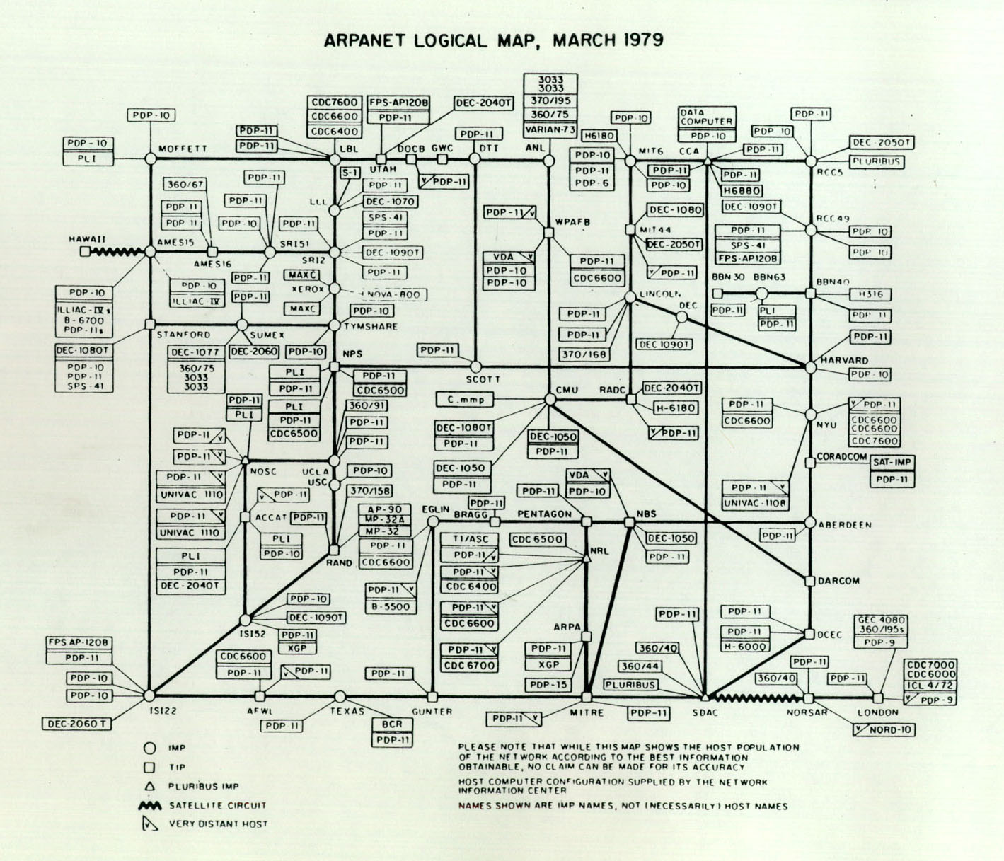 Cool Computer Technology Electronics Electronic Circuits 8085 Projects Blog Archive Analog To Digital Arpanet Logical Map March 1979